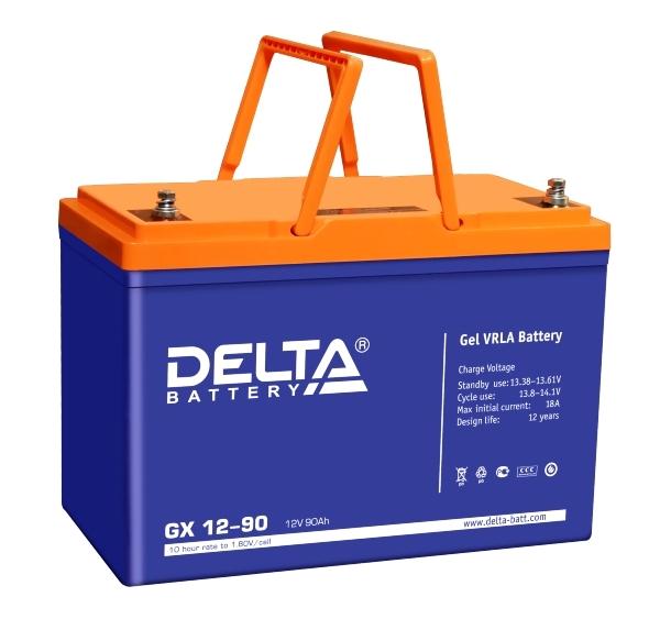 delta-gx12-90[1]