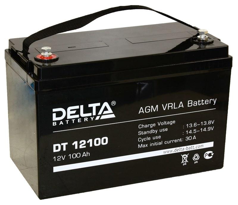 delta_dt12100[1]