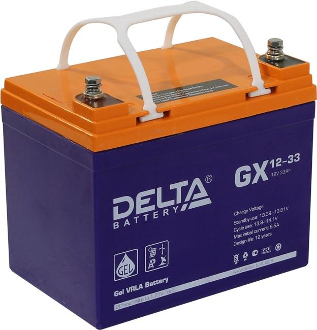 delta_gx1233[1]