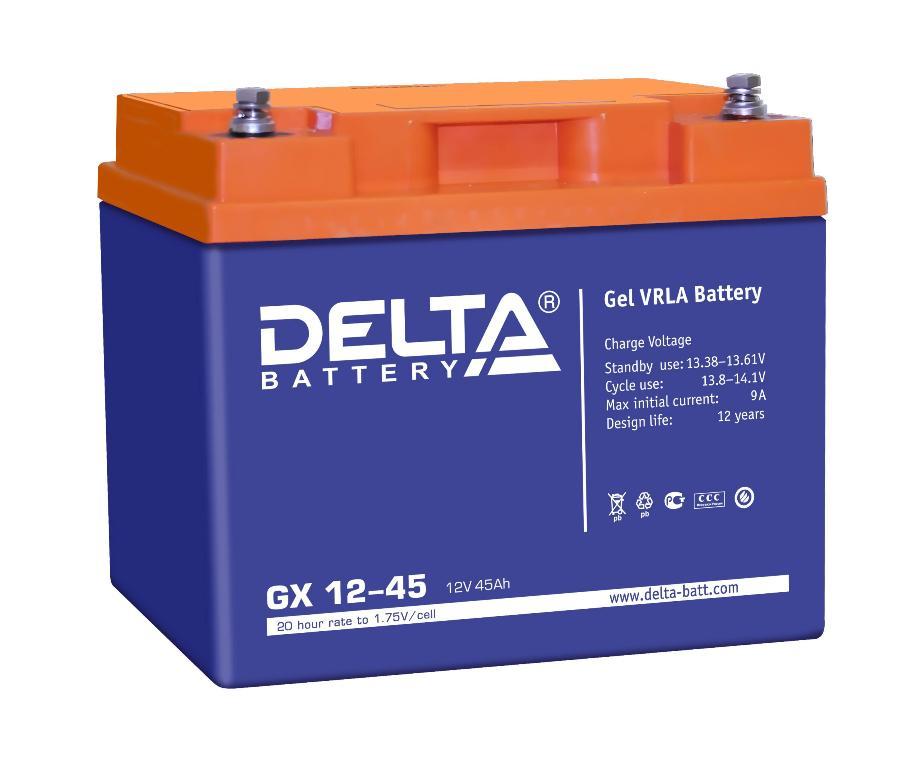 delta_gx1245[1]